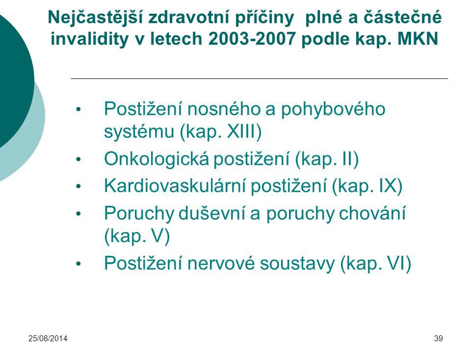 Postižení nosného a pohybového systému (kap. XIII)