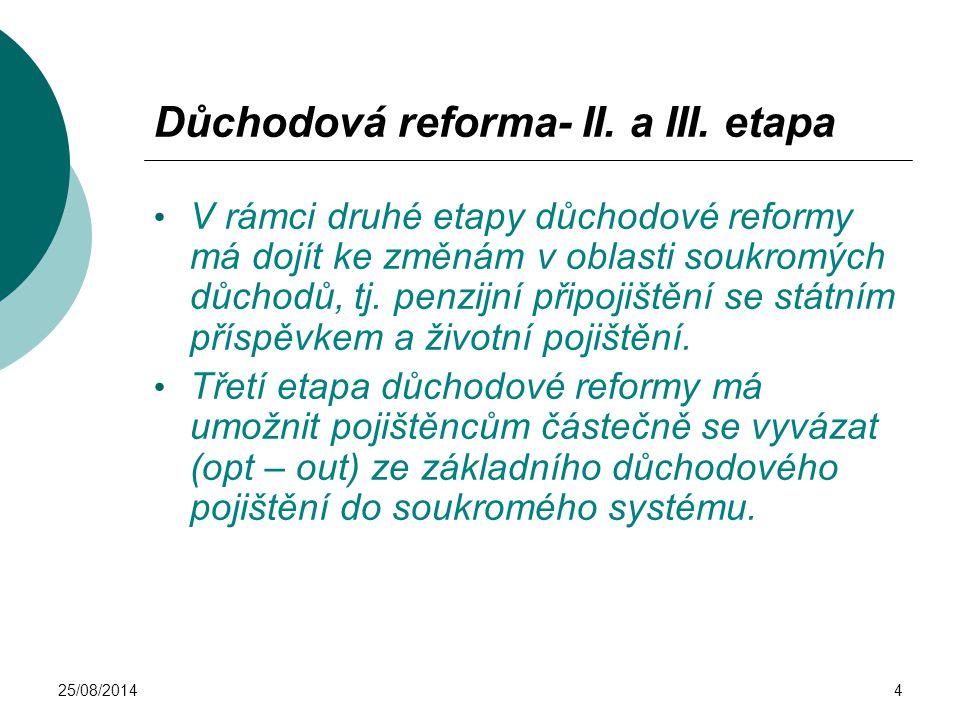 Důchodová reforma- II. a III. etapa