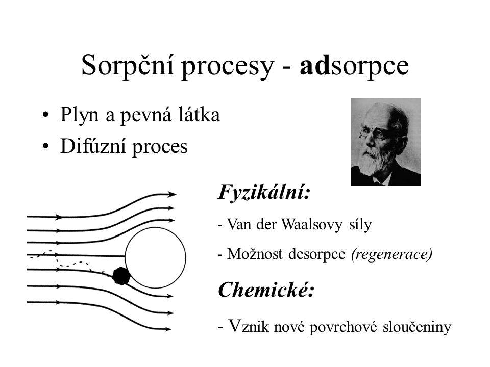 Sorpční procesy - adsorpce