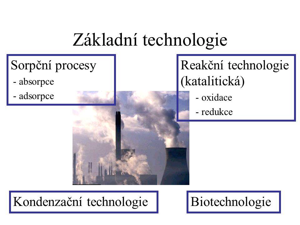Základní technologie Sorpční procesy Reakční technologie (katalitická)