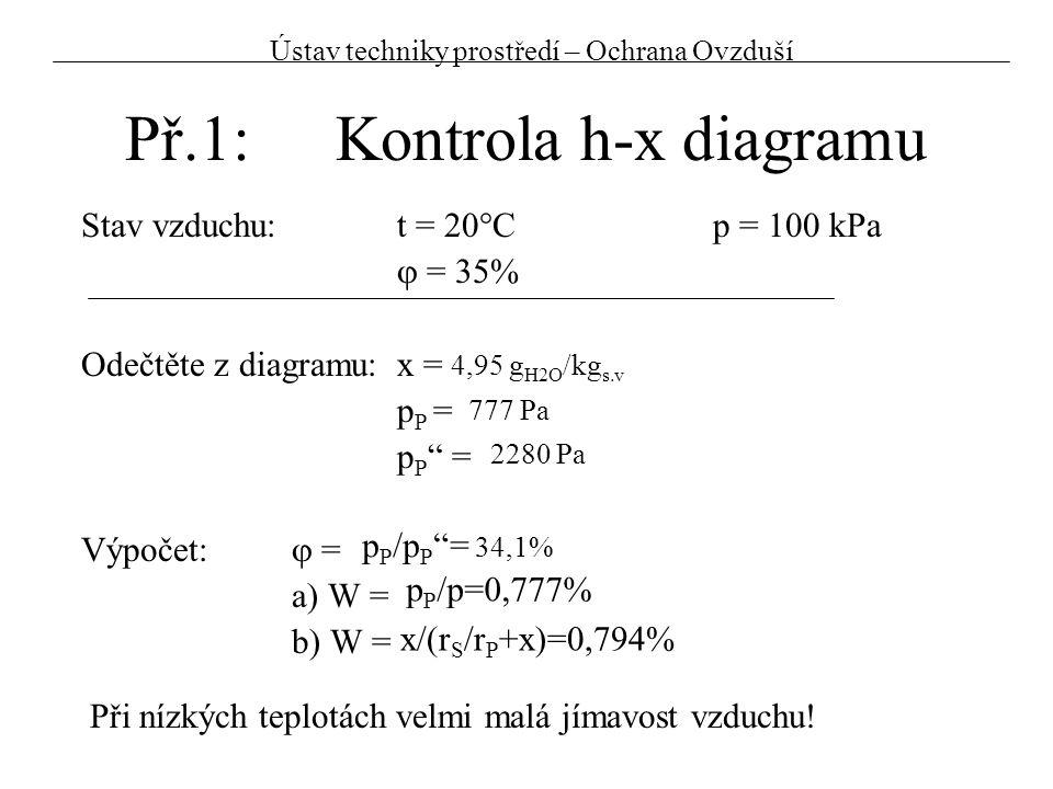 Př.1: Kontrola h-x diagramu