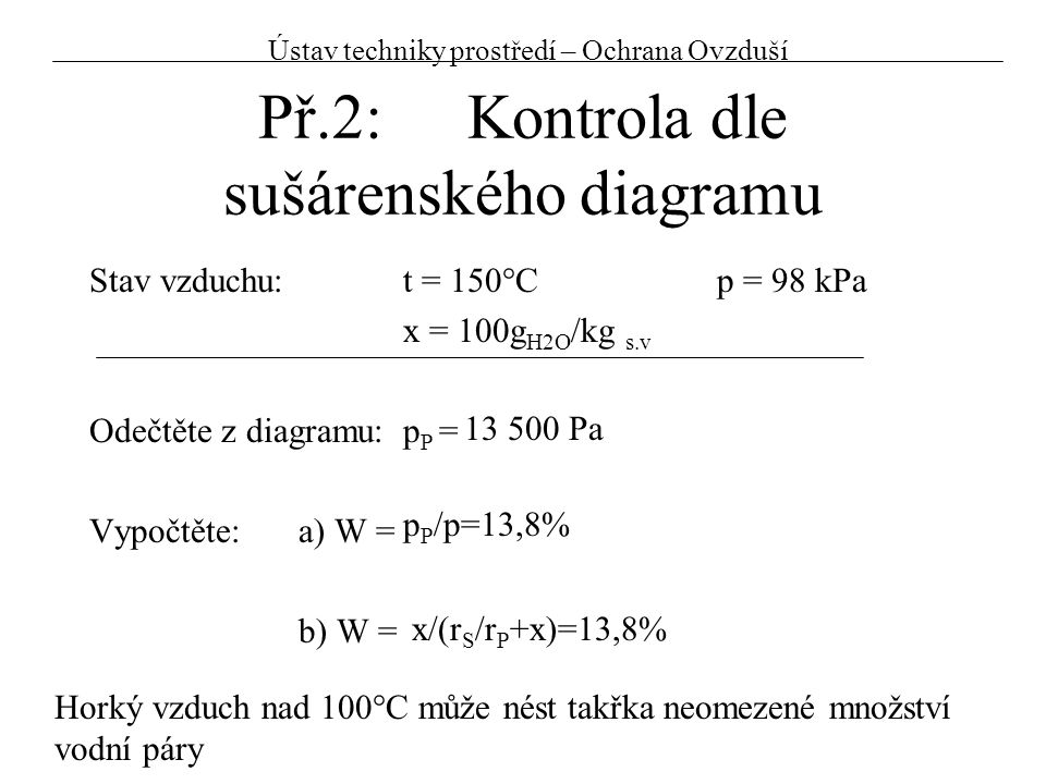Př.2: Kontrola dle sušárenského diagramu