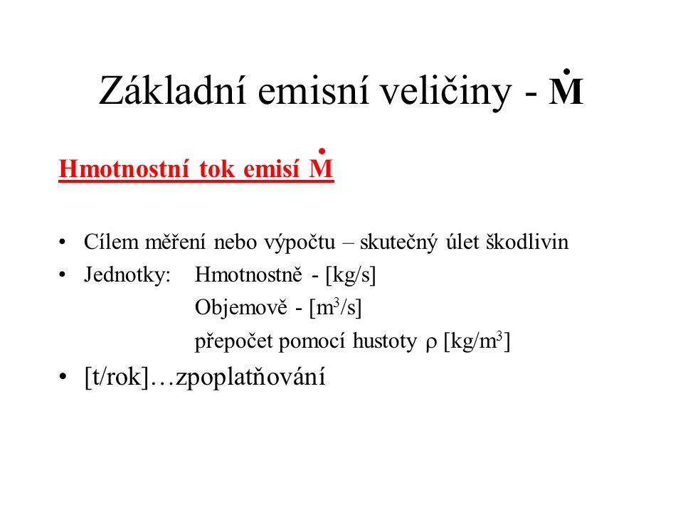 Základní emisní veličiny - M