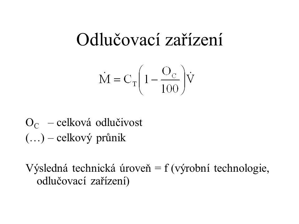 Odlučovací zařízení OC – celková odlučivost (…) – celkový průnik