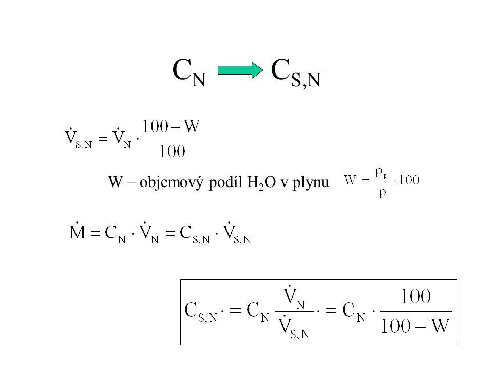 CN CS,N W – objemový podíl H2O v plynu