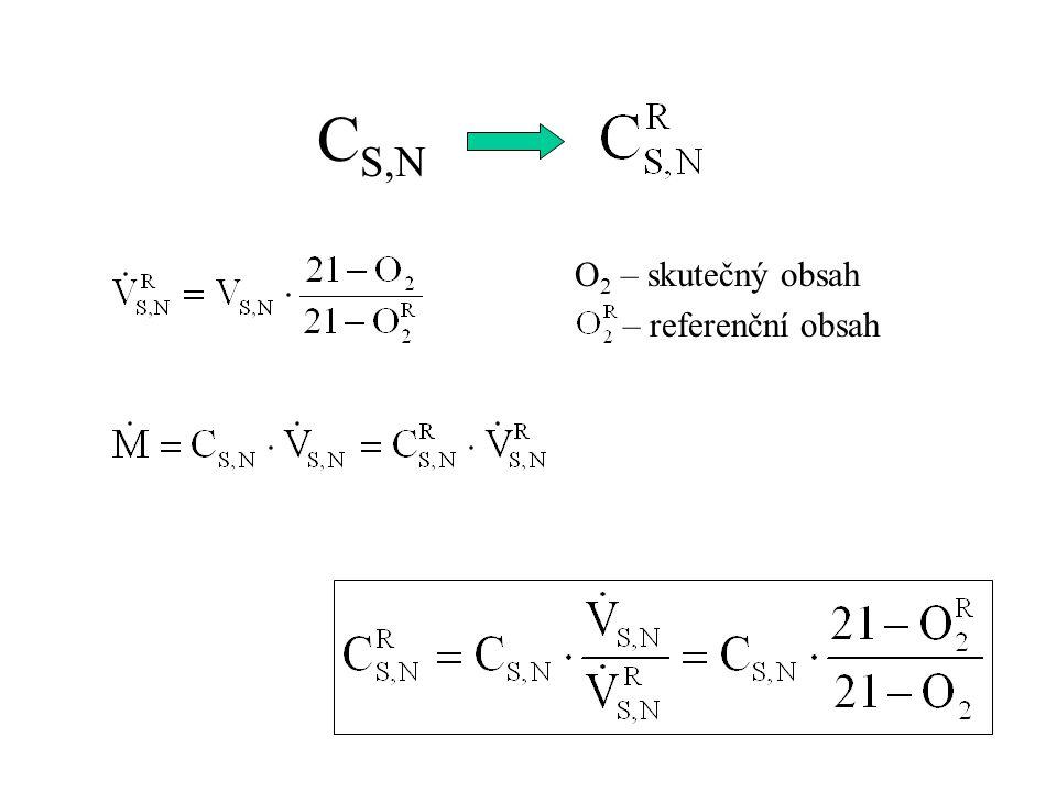 CS,N O2 – skutečný obsah – referenční obsah