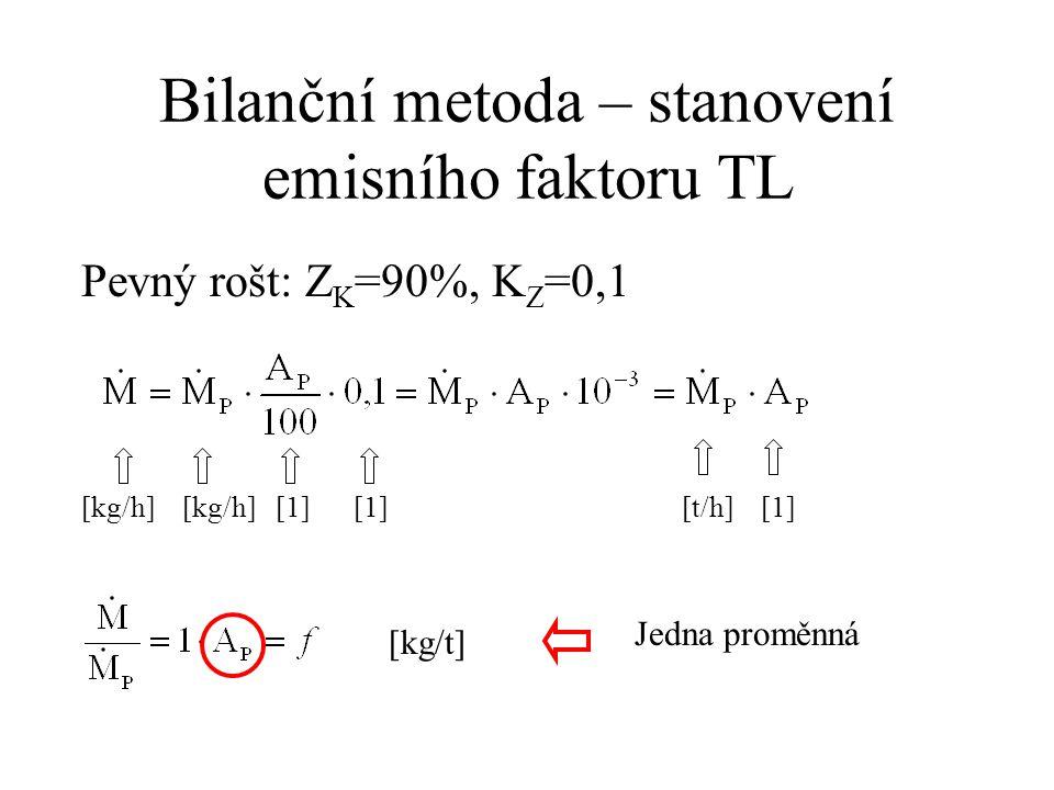 Bilanční metoda – stanovení emisního faktoru TL