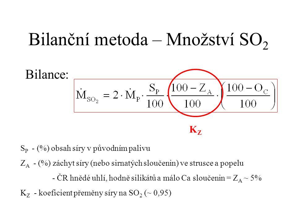 Bilanční metoda – Množství SO2