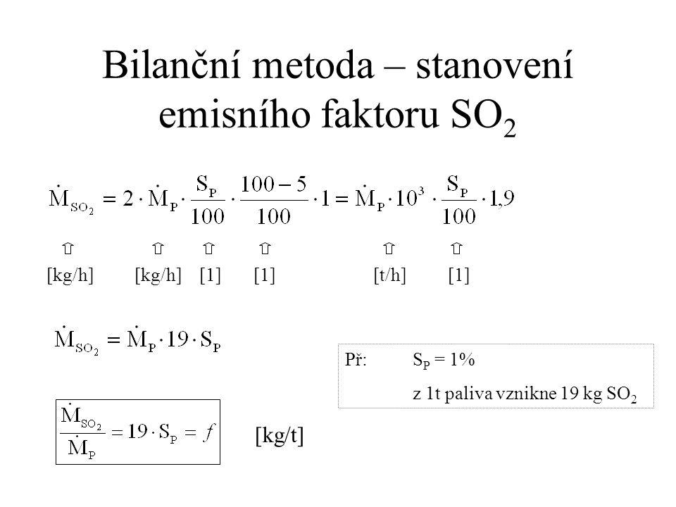 Bilanční metoda – stanovení emisního faktoru SO2