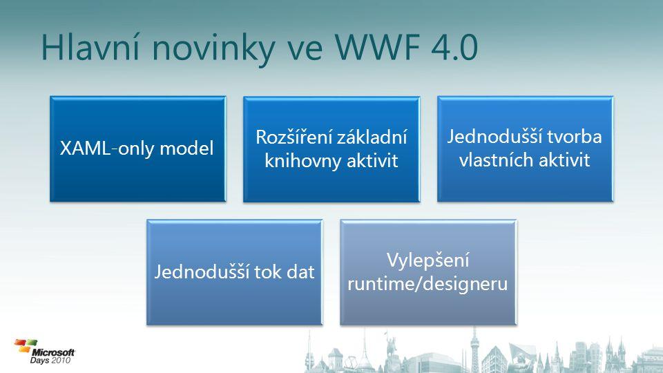 Hlavní novinky ve WWF 4.0 XAML-only model