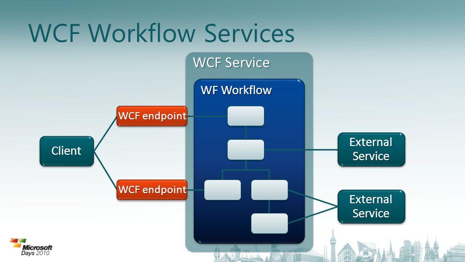 WCF Workflow Services WCF Service WF Workflow External Client Service