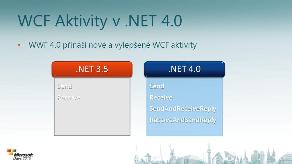 WCF Aktivity v .NET 4.0 .NET 3.5 .NET 4.0