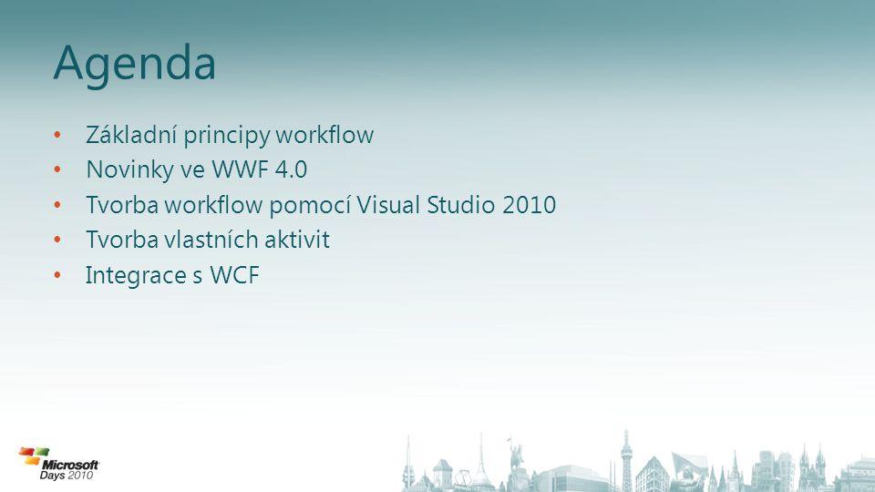 Agenda Základní principy workflow Novinky ve WWF 4.0