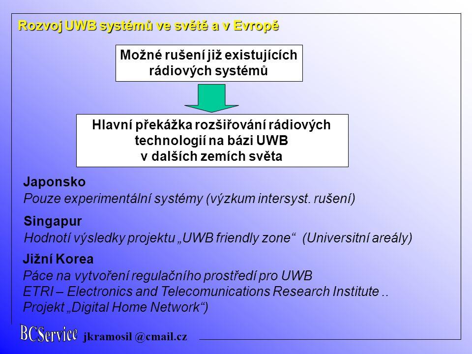 Možné rušení již existujících rádiových systémů