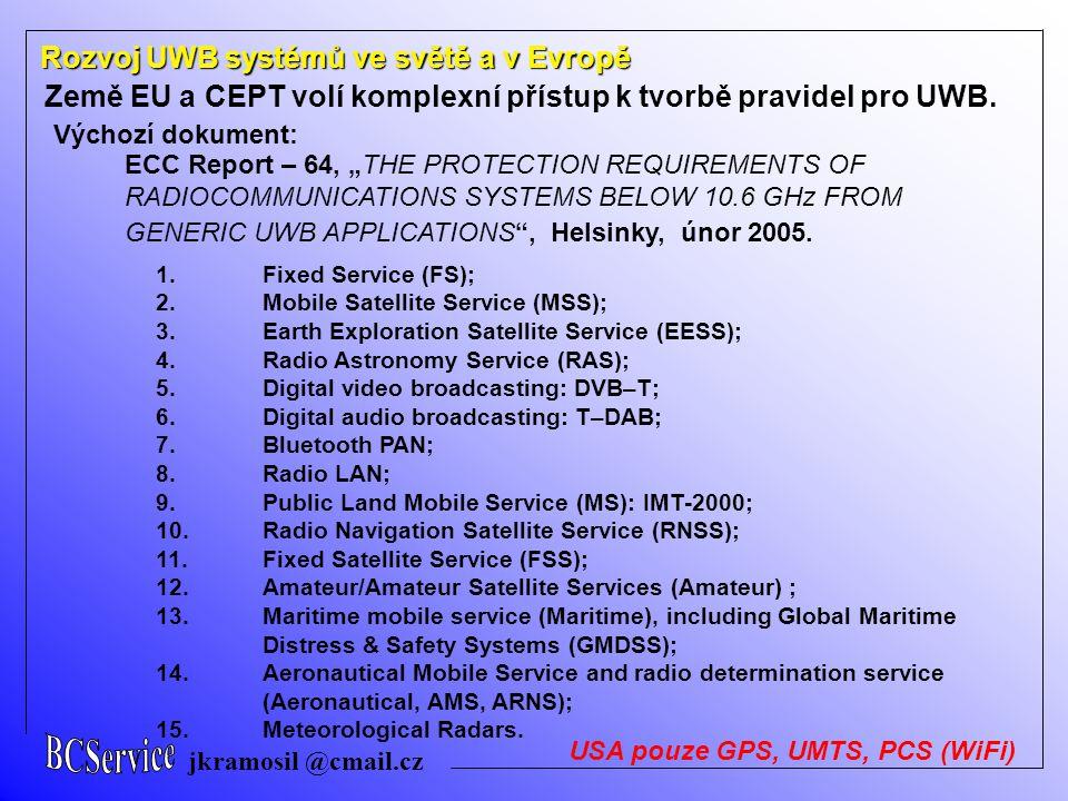 Rozvoj UWB systémů ve světě a v Evropě