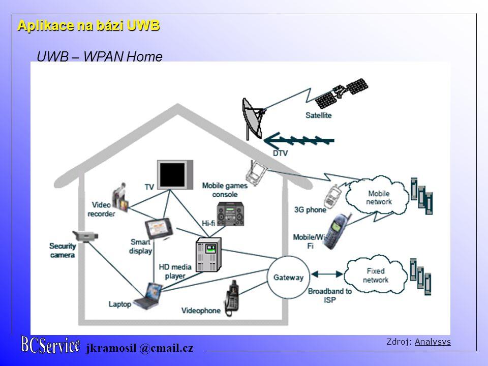 Aplikace na bázi UWB UWB – WPAN Home BCService jkramosil @cmail.cz