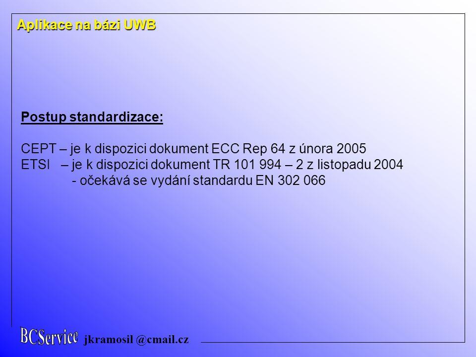 Postup standardizace: