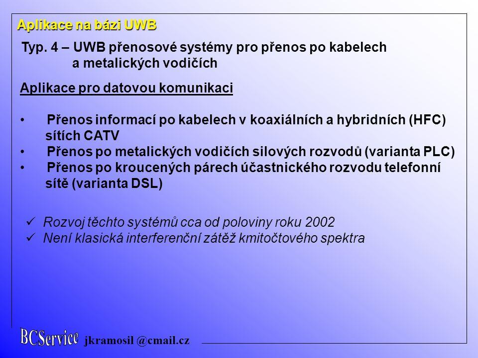 Aplikace pro datovou komunikaci