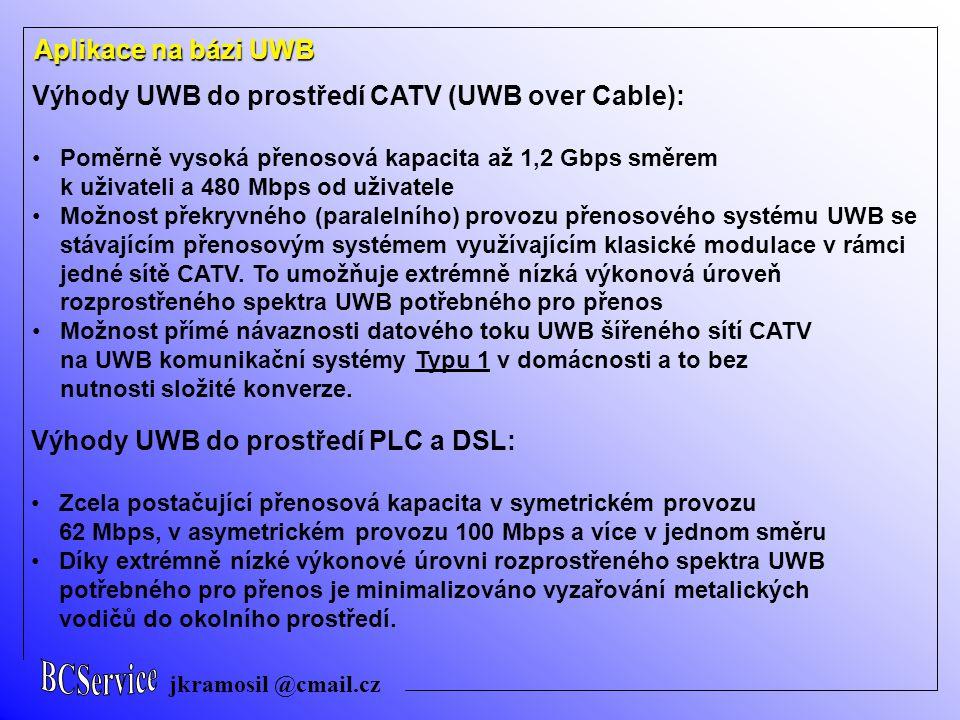 Výhody UWB do prostředí CATV (UWB over Cable):