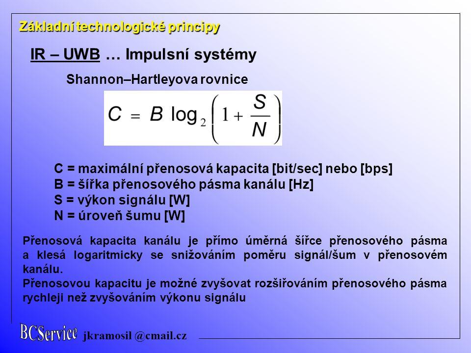 IR – UWB … Impulsní systémy