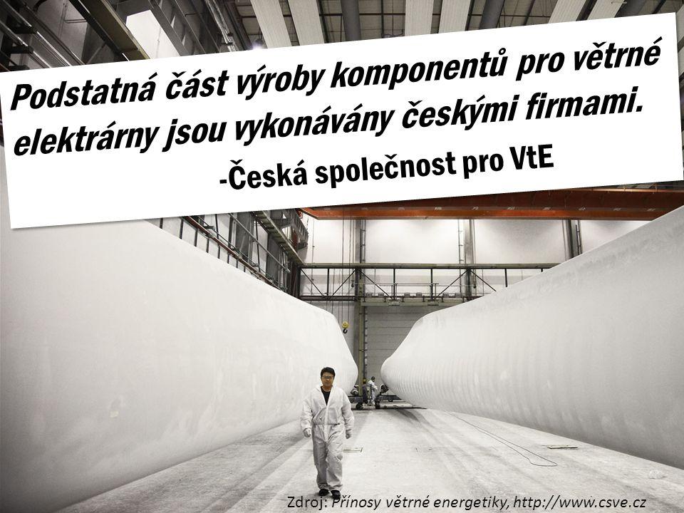 Podstatná část výroby komponentů pro větrné elektrárny jsou vykonávány českými firmami. -Česká společnost pro VtE