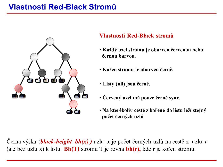 Vlastnosti Red-Black Stromů