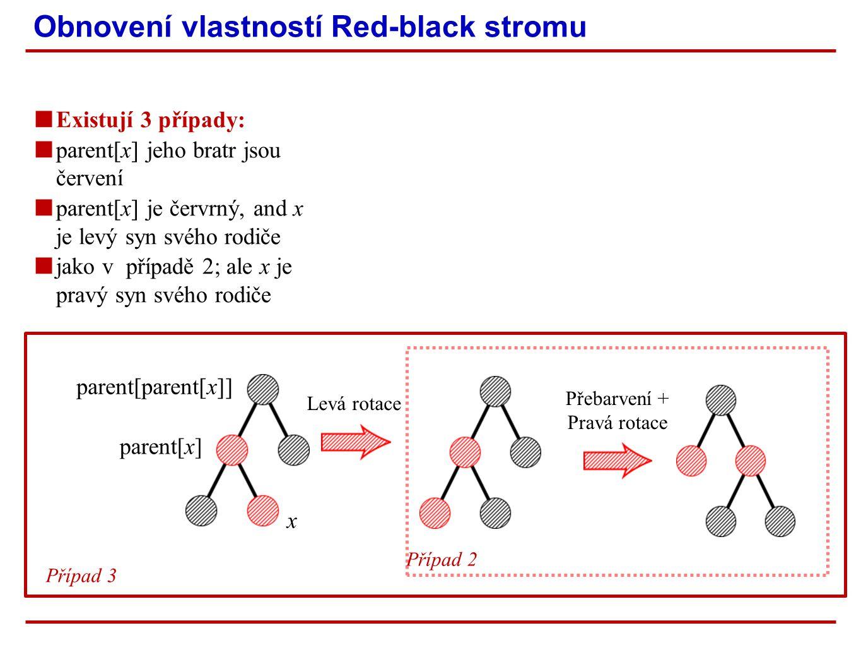 Obnovení vlastností Red-black stromu