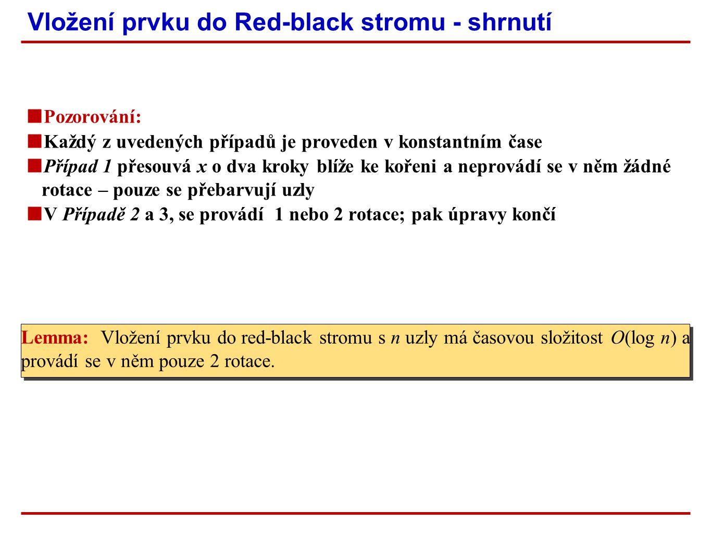 Vložení prvku do Red-black stromu - shrnutí