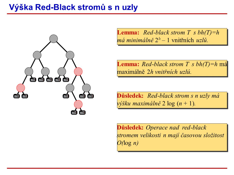 Výška Red-Black stromů s n uzly