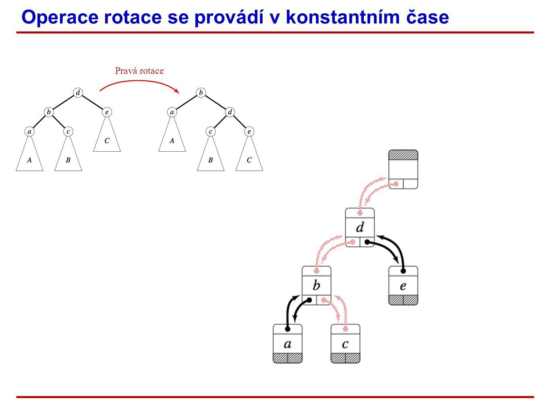 Operace rotace se provádí v konstantním čase