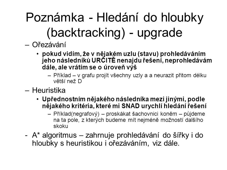 Poznámka - Hledání do hloubky (backtracking) - upgrade