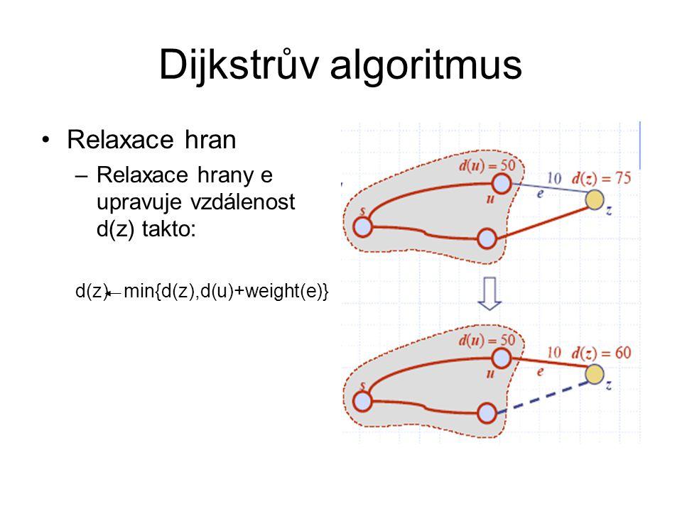 Dijkstrův algoritmus Relaxace hran