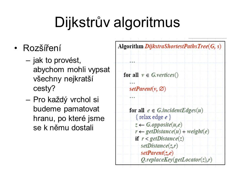 Dijkstrův algoritmus Rozšíření