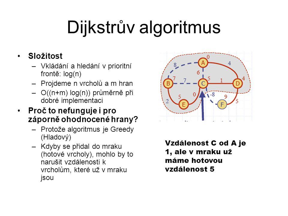 Dijkstrův algoritmus Složitost