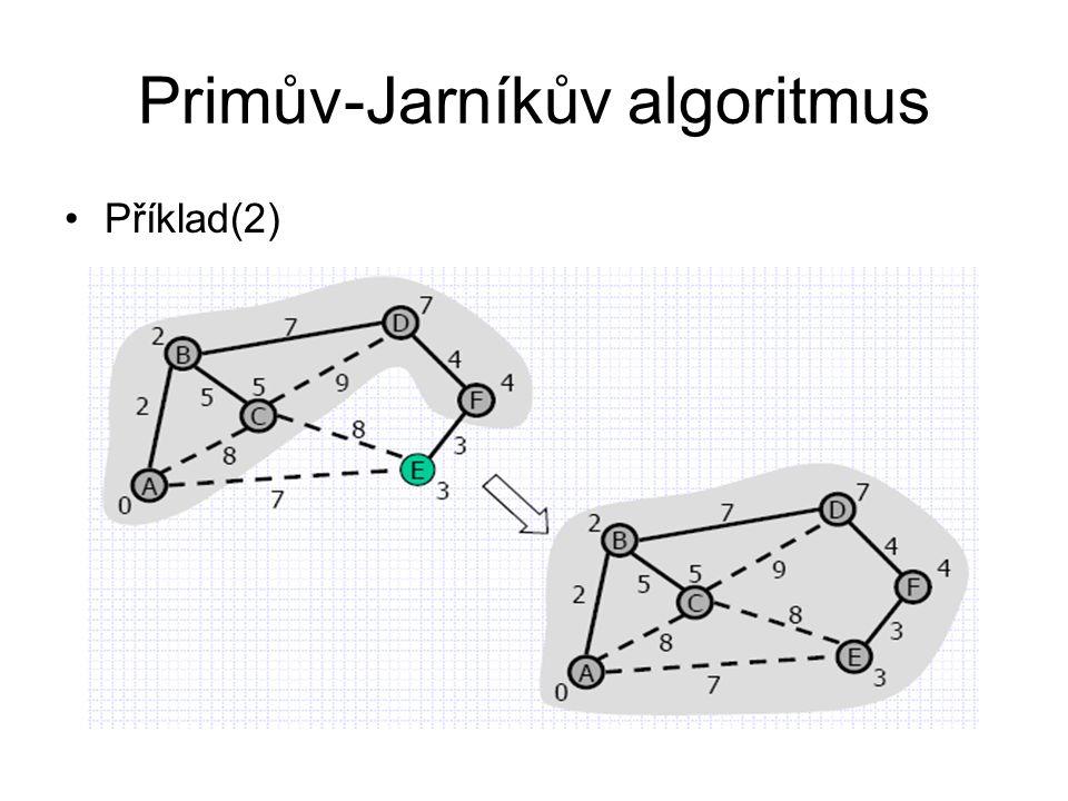 Primův-Jarníkův algoritmus