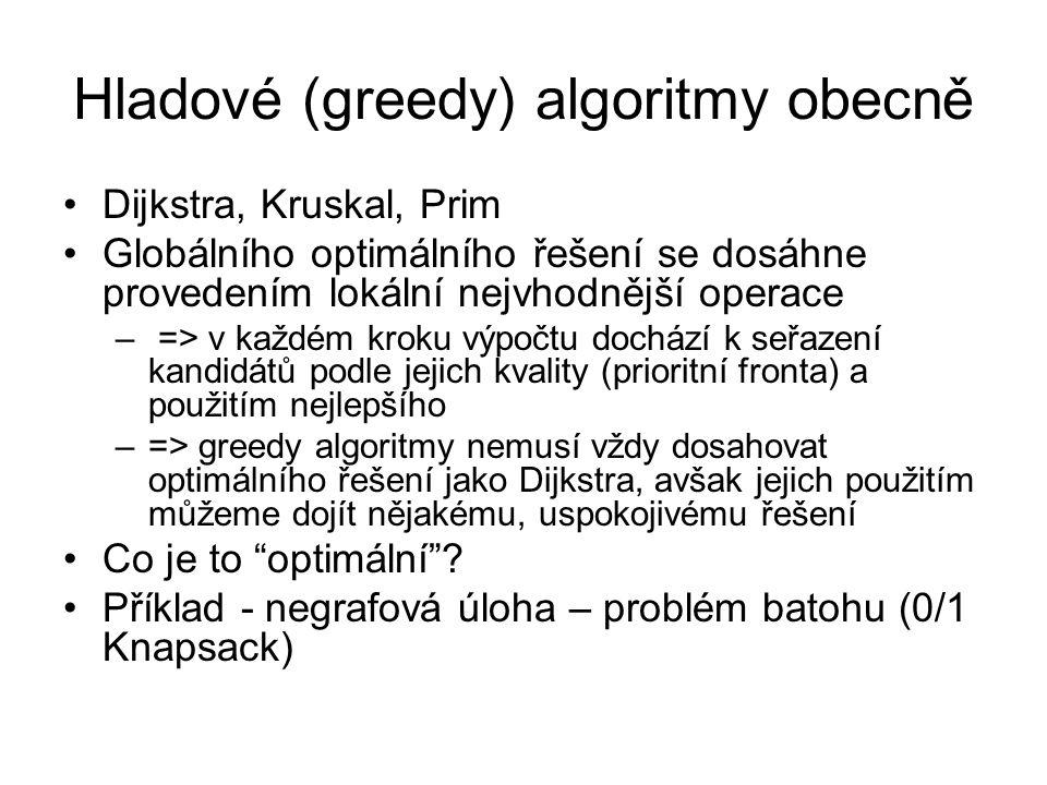 Hladové (greedy) algoritmy obecně