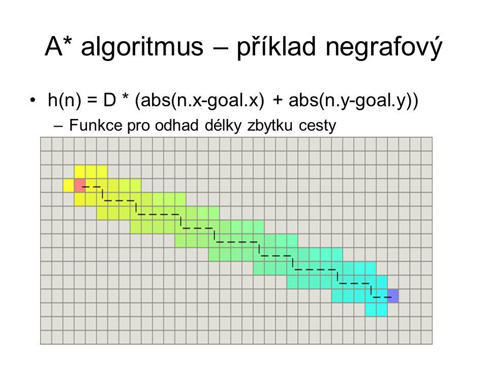 A* algoritmus – příklad negrafový
