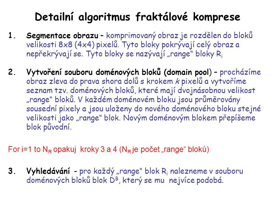 Detailní algoritmus fraktálové komprese