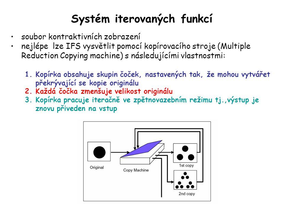 Systém iterovaných funkcí