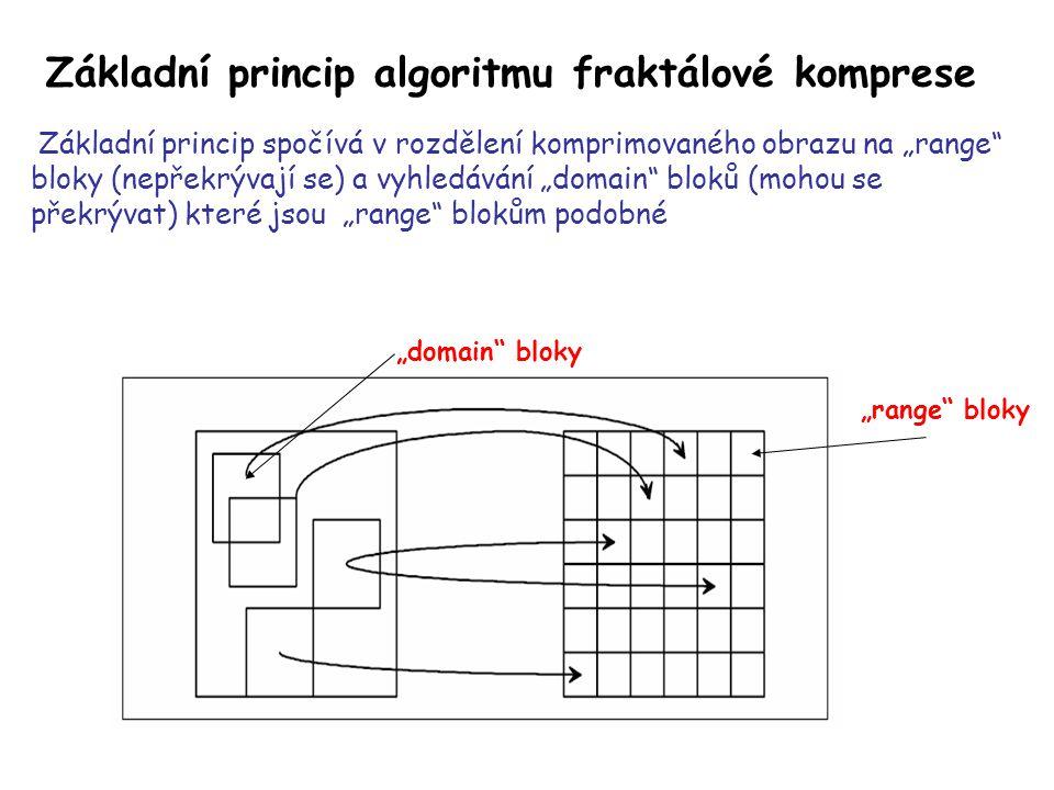 Základní princip algoritmu fraktálové komprese