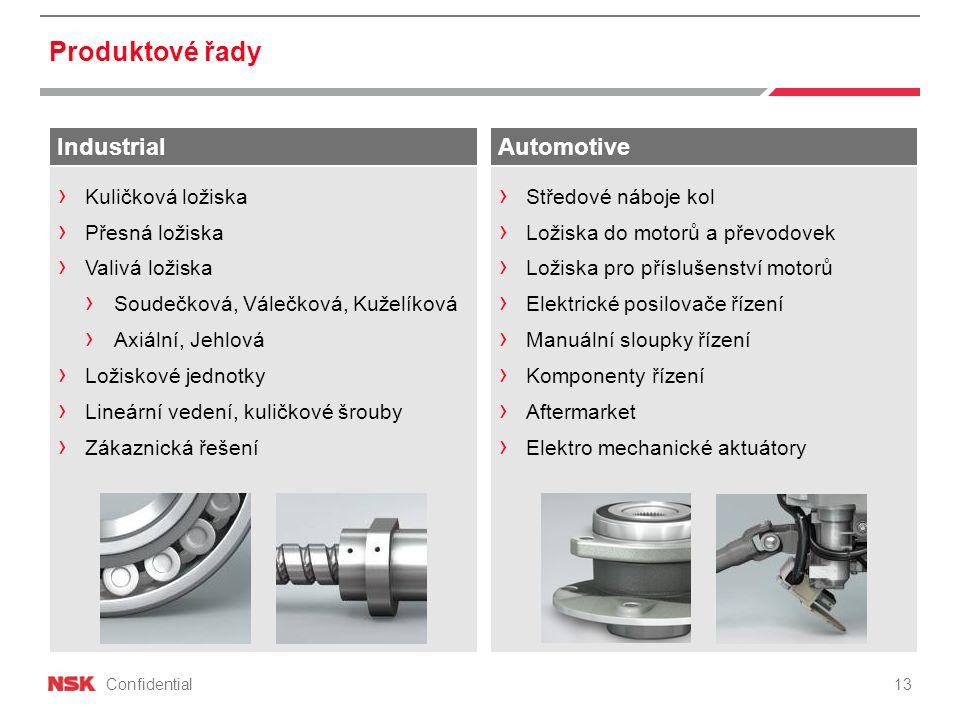 Produktové řady Industrial Automotive Kuličková ložiska Přesná ložiska