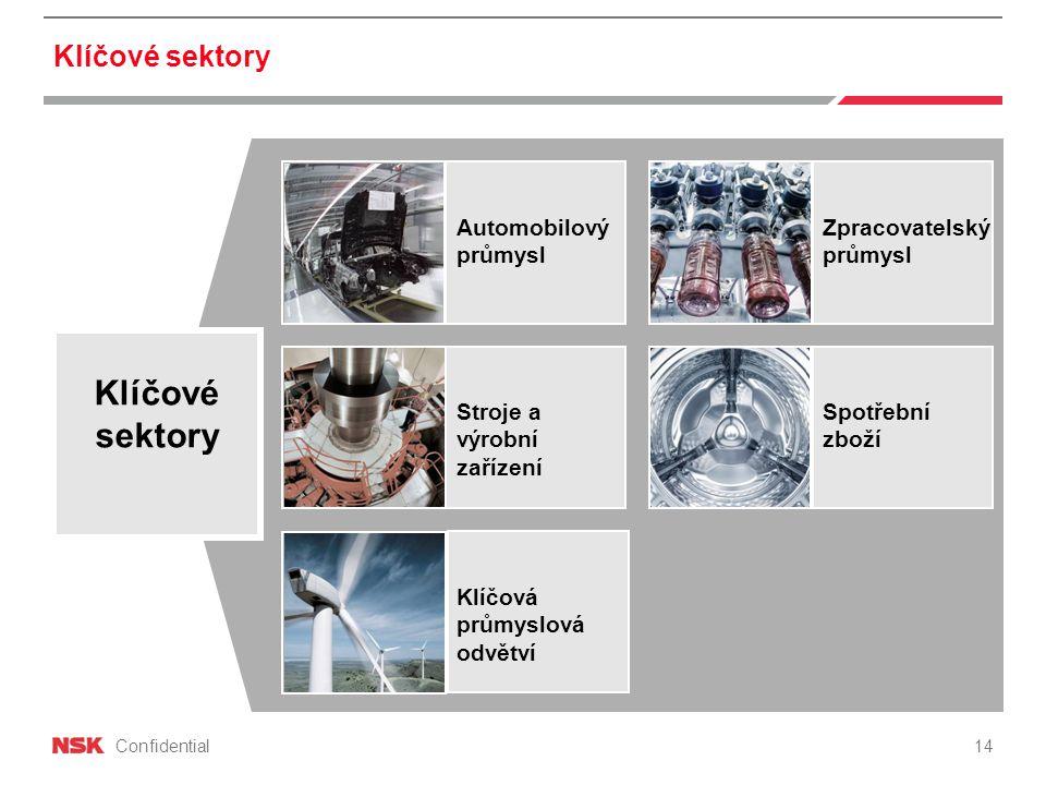 Klíčové sektory Klíčové sektory Automobilový průmysl Zpracovatelský