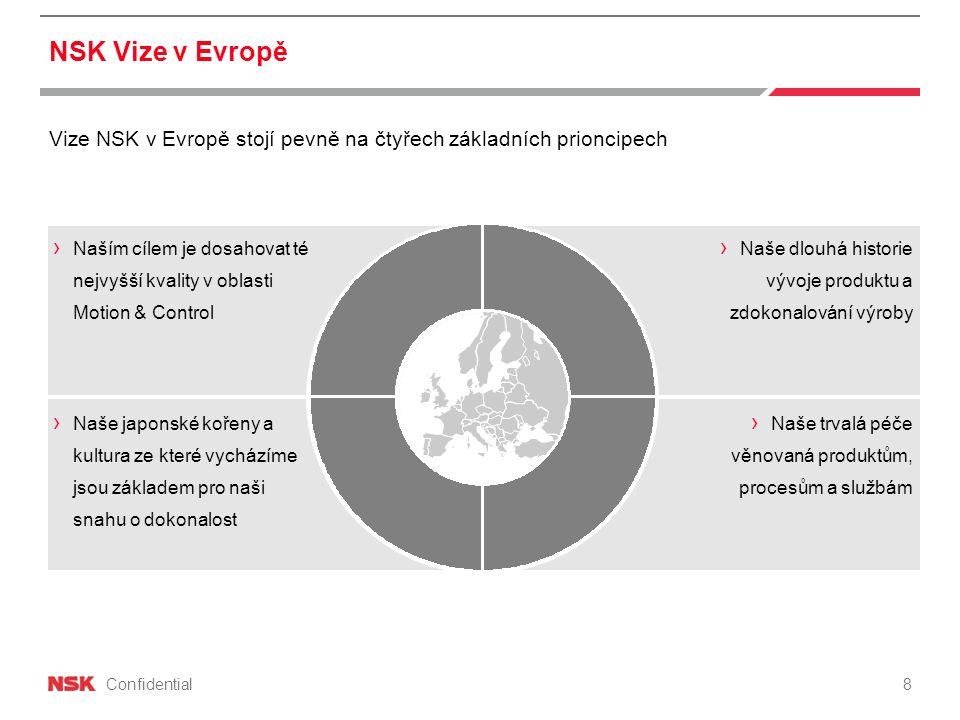 06/04/17 NSK Vize v Evropě. Vize NSK v Evropě stojí pevně na čtyřech základních prioncipech.