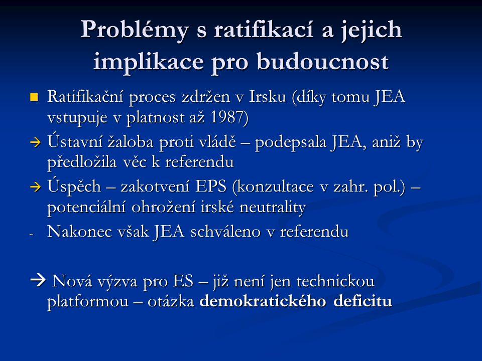 Problémy s ratifikací a jejich implikace pro budoucnost