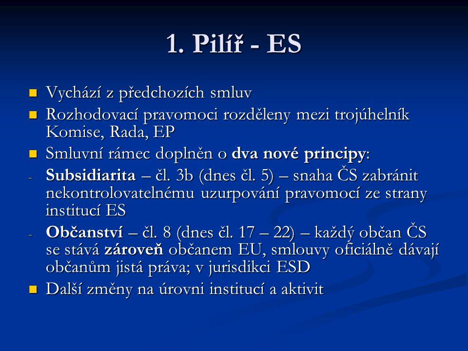 1. Pilíř - ES Vychází z předchozích smluv