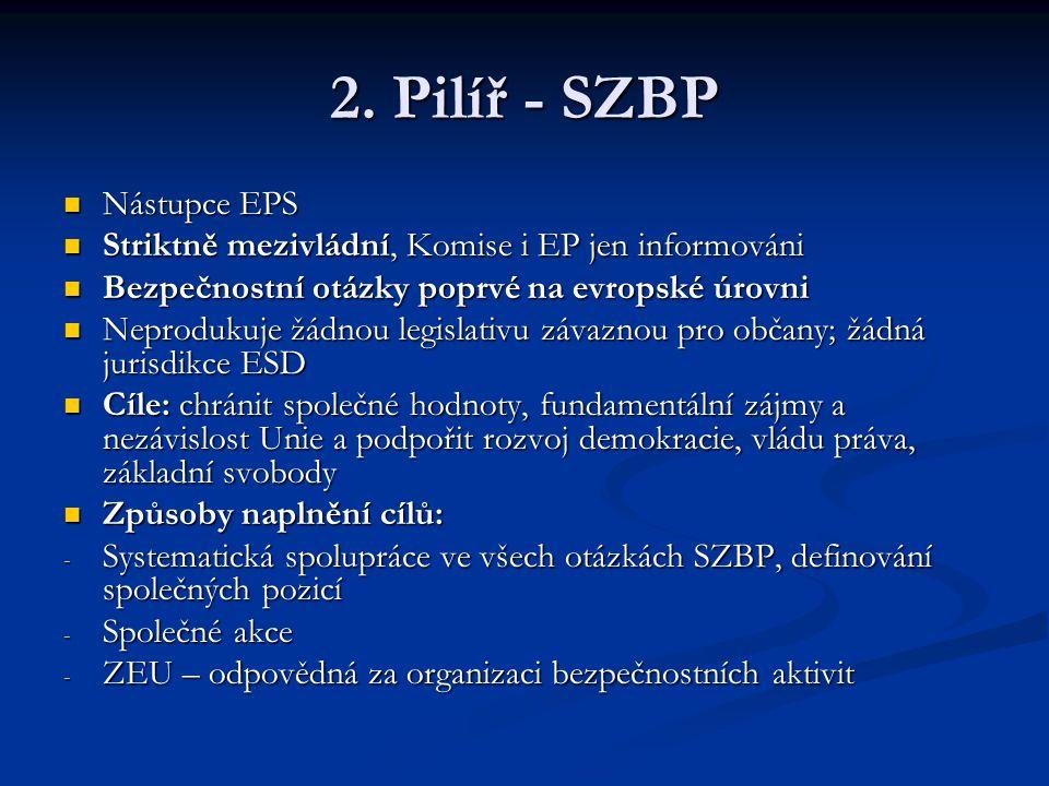 2. Pilíř - SZBP Nástupce EPS