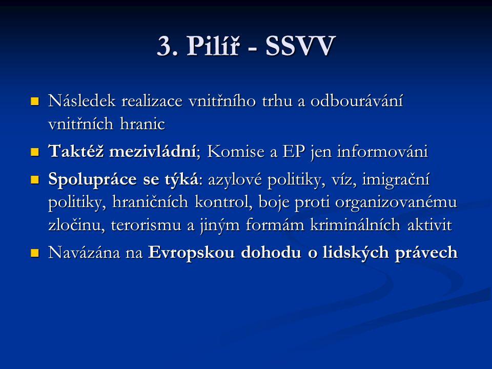 3. Pilíř - SSVV Následek realizace vnitřního trhu a odbourávání vnitřních hranic. Taktéž mezivládní; Komise a EP jen informováni.