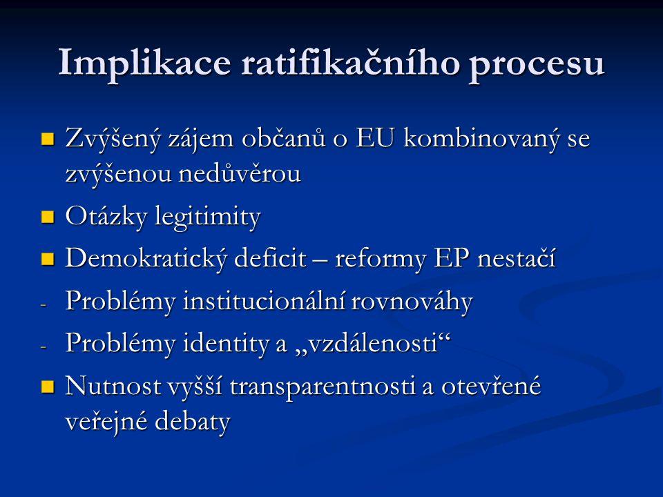Implikace ratifikačního procesu
