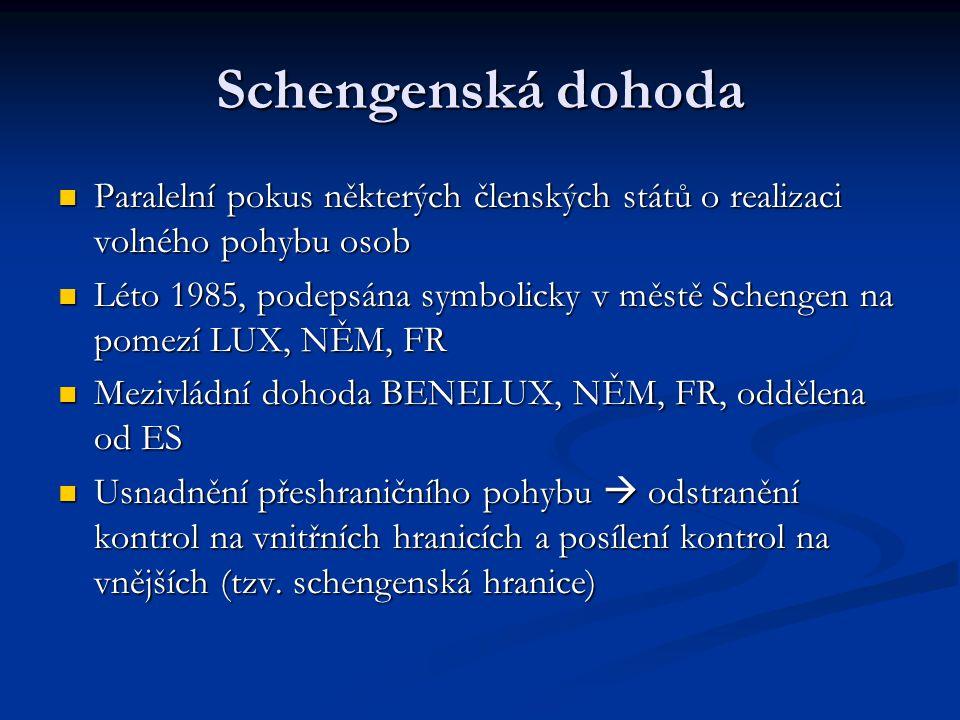 Schengenská dohoda Paralelní pokus některých členských států o realizaci volného pohybu osob.