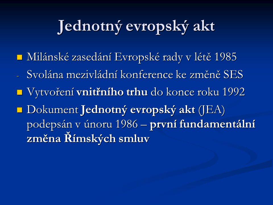 Jednotný evropský akt Milánské zasedání Evropské rady v létě 1985